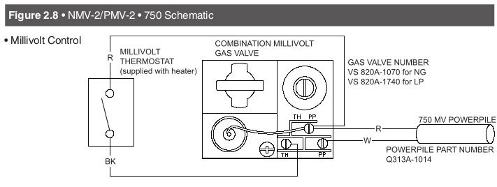 Millvolt Gas Valve Wiring Diagram Porsche Cayenne 2005 Wiring